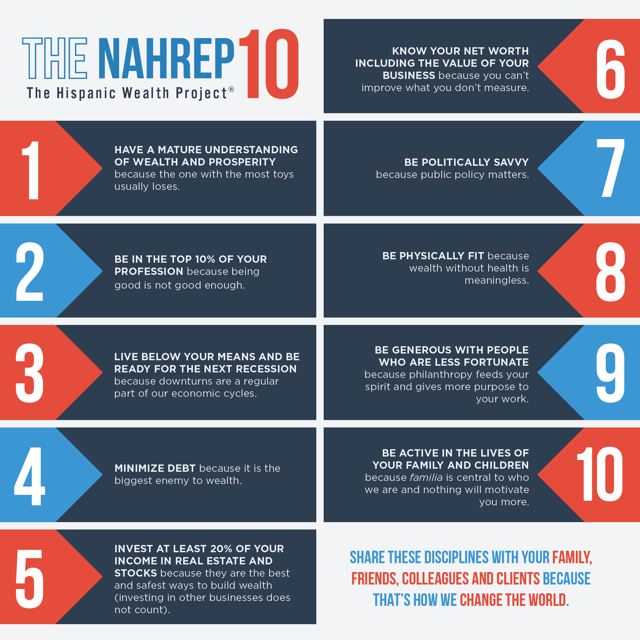 The nahrep 10 guidelines to success nahrep n 10 jpg link malvernweather Gallery
