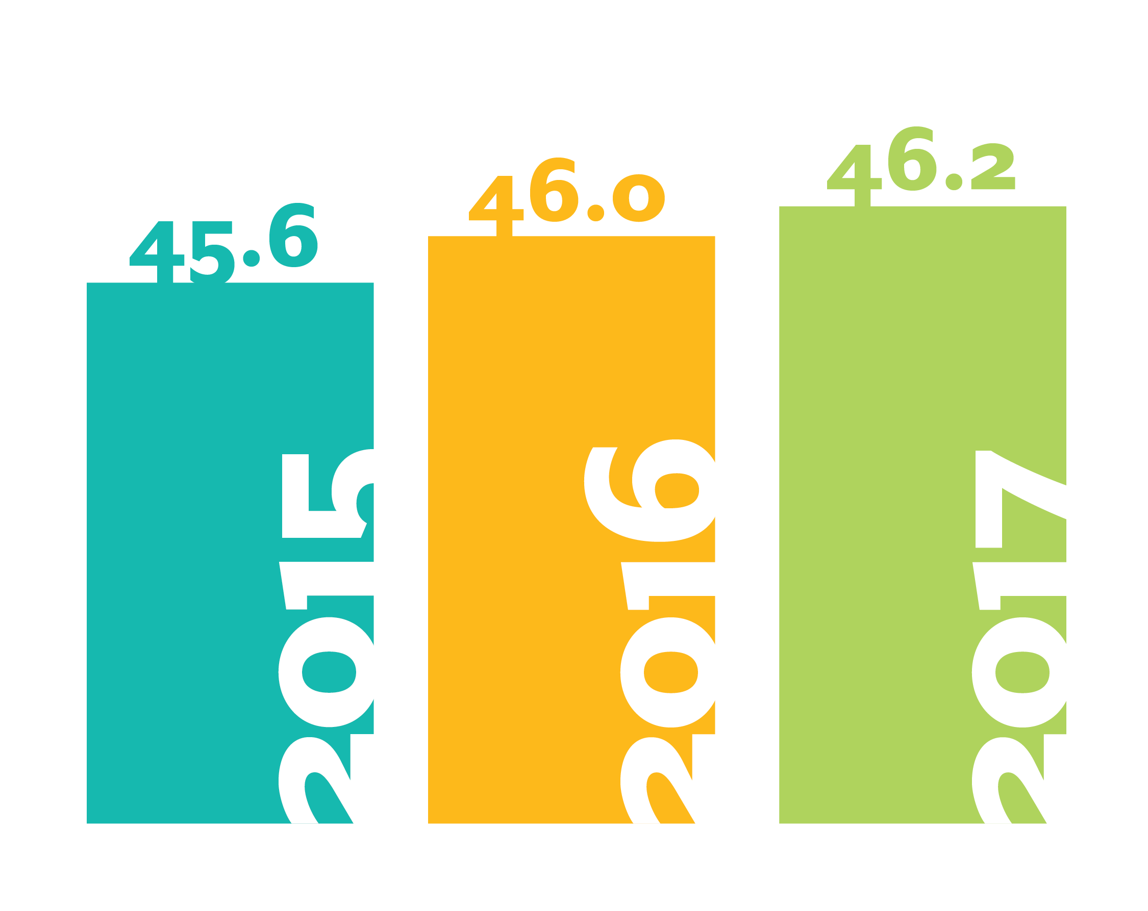 1 - Hispanic Homeownership Increased-01